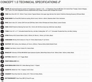 SBC Sesta Concept 1.0 especificaciones